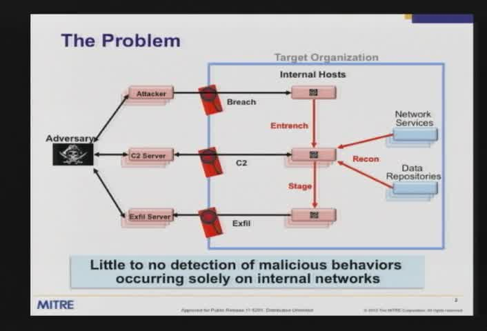 Leveraging internal network traffic to detect malicious activity: Lessons learned