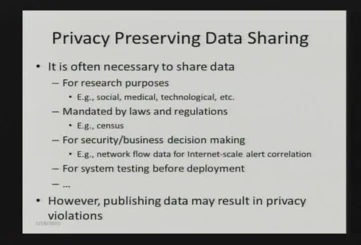 Privacy Notions for Data Publishing and Analysis
