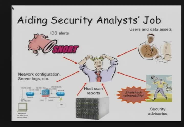 Aiding Security Analytics -- From Dempster-Shafer Theory to Anthropology
