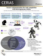 Secure communication for task completion with heterogeneous robots
