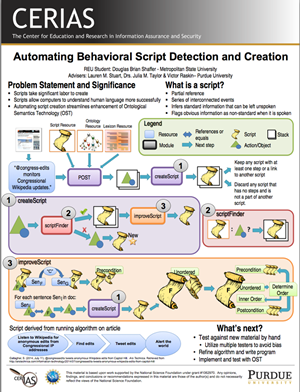 Automating Behavioral Script Detection and Creation