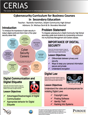 Cybersecurity Curriculum for Business Courses in  Secondary Education
