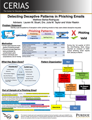 Detecting Deceptive Patterns in Phishing Emails